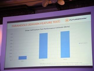 3DMark terá um teste comparativo entre DirectX 12 e Mantle