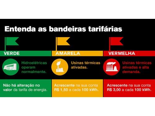 A bandeira vermelha nas tarifas de energia elétrica está de volta a partir de agosto