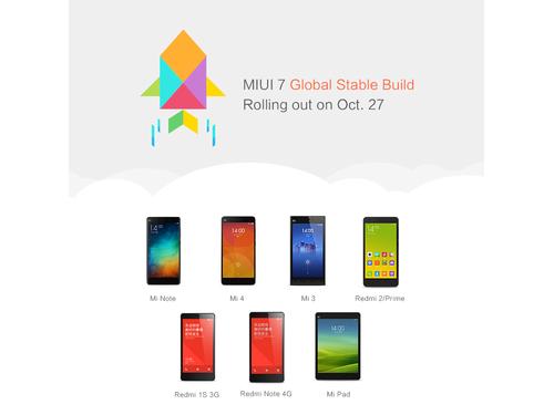 MIUI 7: dispositivos Xiaomi que receberão o novo sistema operacional Android