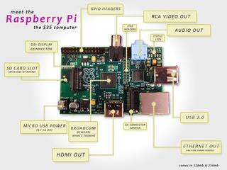 Menor computador do mundo, Raspberry Pi pode ser fabricado no Brasil
