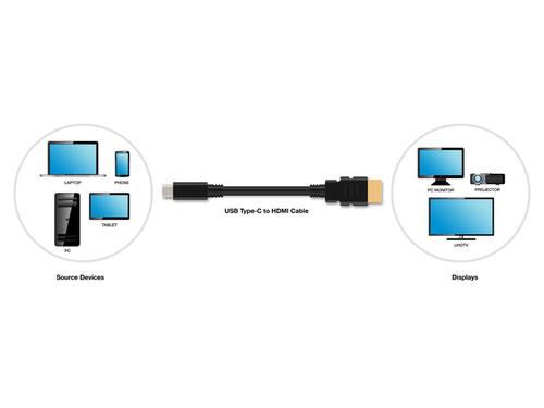 HDMI Licensing anuncia conexão nativa entre USB Tipo-C e HDMI