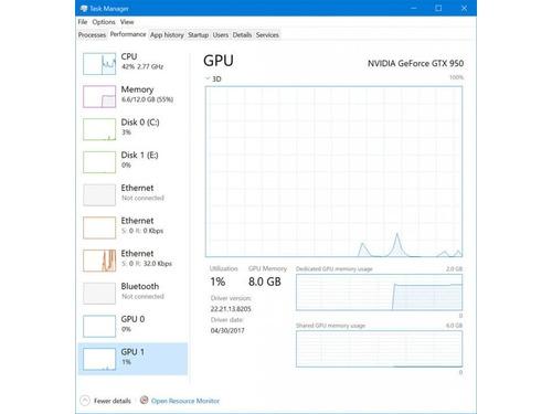 Gerenciador de Tarefas do Windows 10 vai passar a exibir uso da Placa de Vídeo