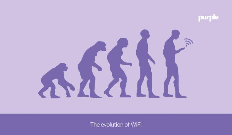 Segundo pesquisa, WiFi é mais importante e indispensável do que sexo