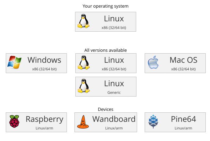 Conheça o DWService, uma alternativa gratuita ao TeamViewer para acesso remoto