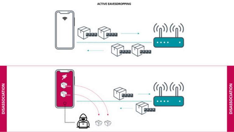 ☢️ Agora é a vez do Kr00k! Nova falha grave no WiFi afeta milhões de dispositivos