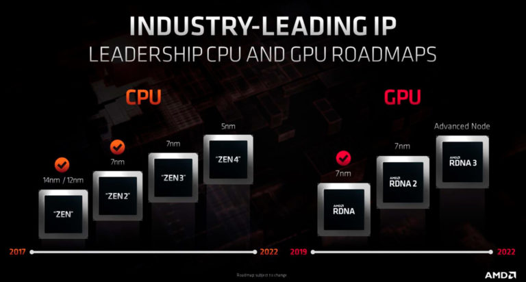 🚀 AMD promete primeiros processadores Ryzen Zen 3 para 2021 e Zen 4 para 2022
